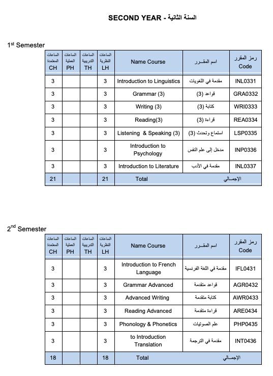 قسم اللغة الإنجليزية والترجمة (LT)
