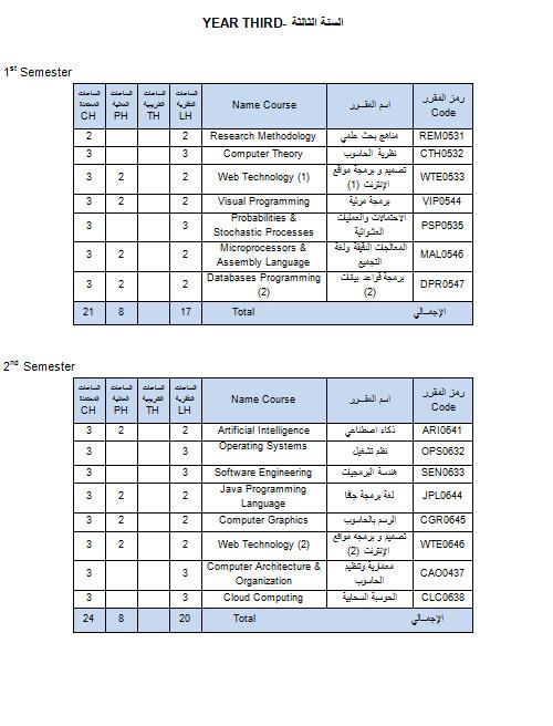 تخصص علوم الحاسوب  (ES4)