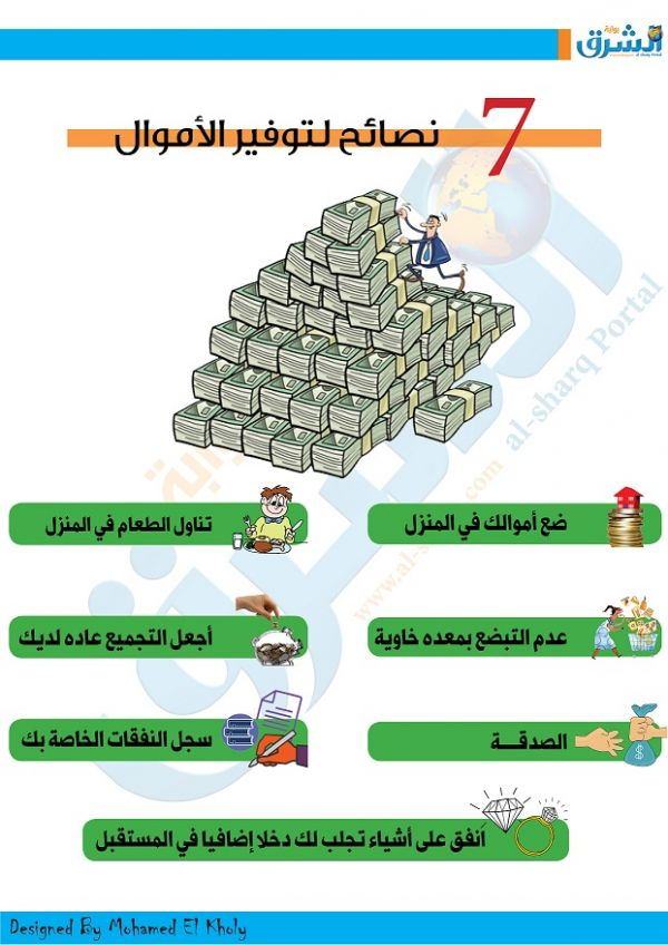 إنفوجرافيك: 7 طرق لادخار المال وتحقيق أحلامك - University Journal