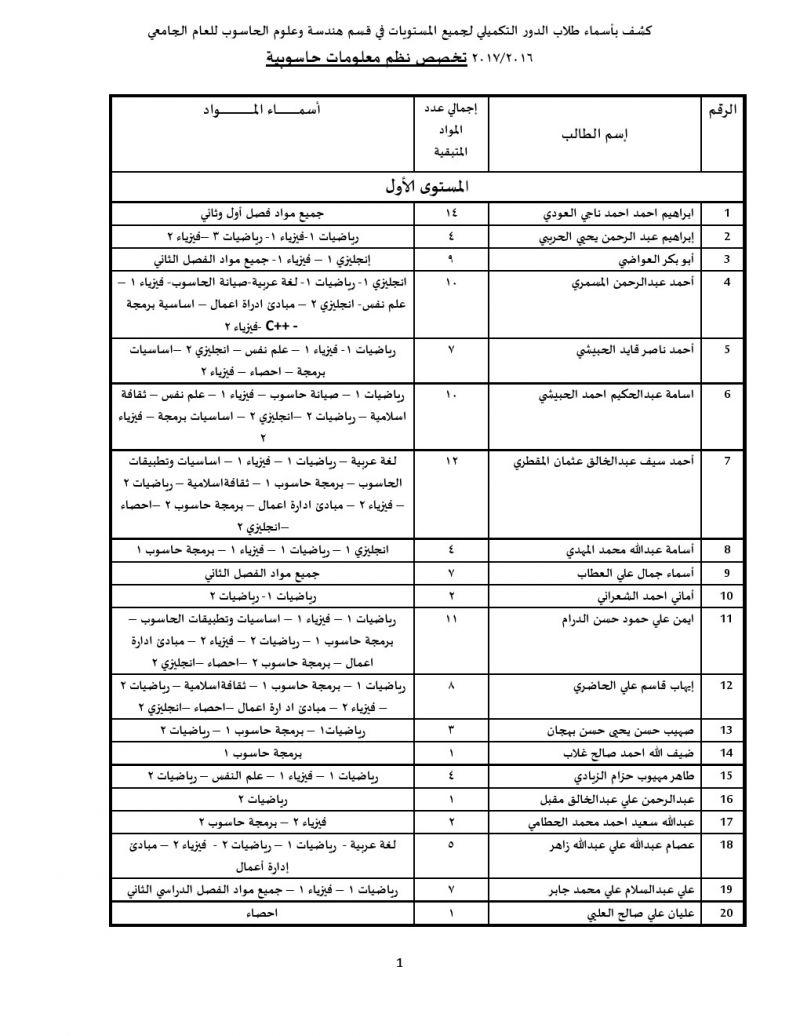 مواد التخلف لطلاب نظم معلومات حاسوبيه