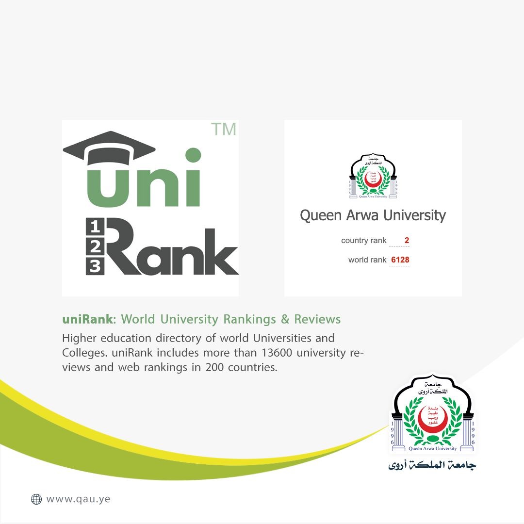 Queen Arwa University QAU ranked 2020